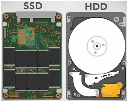 Comment est-ce que j'organise le stockage de mon PC quand il est équipé d'un SSD en plus d'un disque dur ?