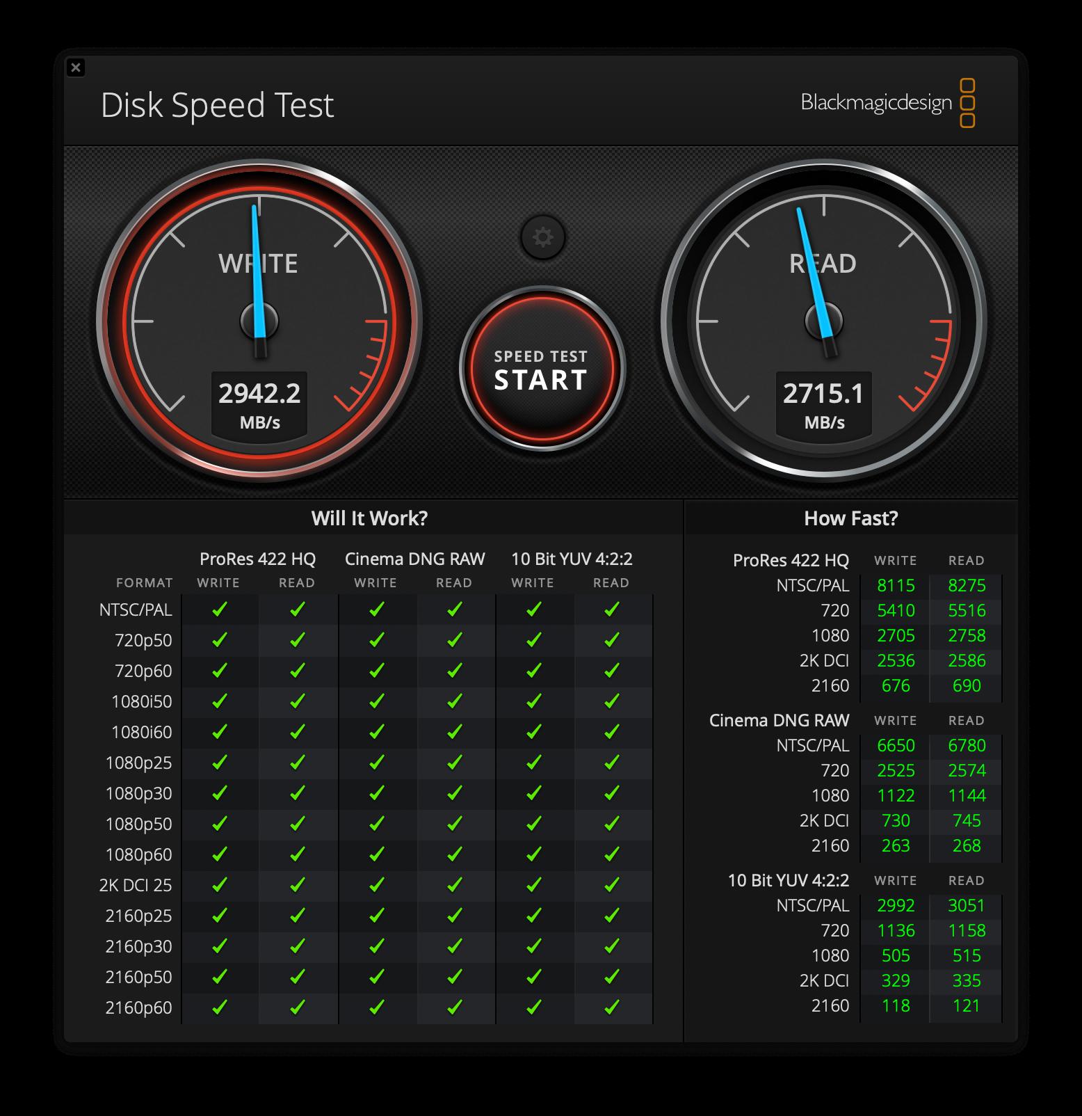 Le SSD du MacBook Air M1 est réellement très rapide